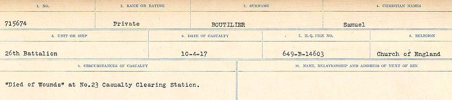 Circumstances of Death Registers– Source: Library and Archives Canada.  CIRCUMSTANCES OF DEATH REGISTERS FIRST WORLD WAR Surnames: Border to Boys. Mircoform Sequence 12; Volume Number 131829_B016721; Reference RG150, 1992-93/314, 156 Page 427 of 934