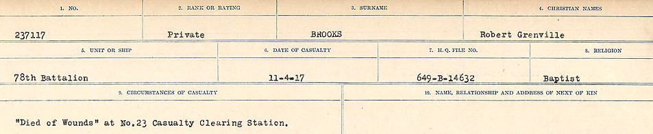 Circumstances of Death Registers– Source: Library and Archives Canada.  CIRCUMSTANCES OF DEATH REGISTERS FIRST WORLD WAR Surnames: Broad to Broyak. Mircoform Sequence 14; Volume Number 31829_B016723; Reference RG150, 1992-93/314, 158 Page 257 of 1128