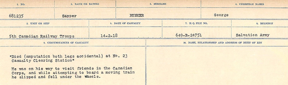 Circumstances of Death Registers– Source: Library and Archives Canada.  CIRCUMSTANCES OF DEATH REGISTERS FIRST WORLD WAR Surnames: Brubacher to Bunyan. Mircoform Sequence 15; Volume Number 31829_B016724; Reference RG150, 1992-93/314, 159 Page 617 of 668