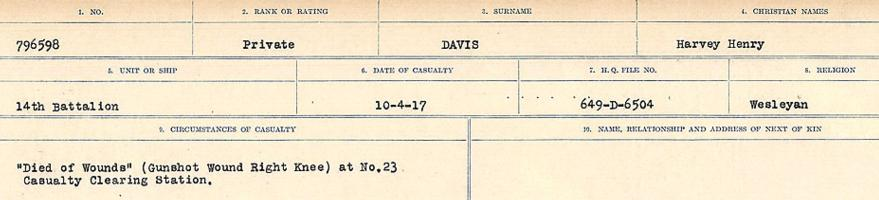 Circumstances of death registers– Source: Library and Archives Canada. CIRCUMSTANCES OF DEATH REGISTERS, FIRST WORLDWAR Surnames: Dack to Dabate. Microform Sequence 26; Volume Number 31829_B016735. Reference RG150, 1992-93/314, 170. Page1001 of 1140.