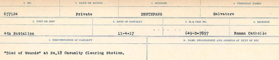 Circumstances of death registers– Source: Library and Archives Canada. CIRCUMSTANCES OF DEATH REGISTERS, FIRST WORLD WAR. Surnames: Davy to Detro. Microform Sequence 27; Volume Number 31829_B016736. Reference RG150, 1992-93/314, 171. Page 1023 of 1036.