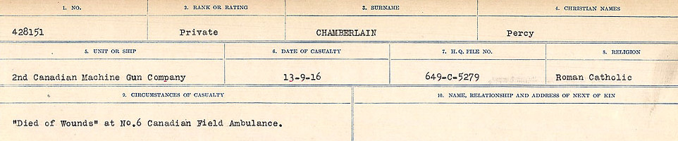 Circumstances of Death Registers– Source: Library and Archives Canada.  CIRCUMSTANCES OF DEATH REGISTERS, FIRST WORLD WAR Surnames:  CATCHPOLE TO CHIGNELL. Microform Sequence 19; Volume Number 31829_B016728. Reference RG150, 1992-93/314, 165. Page 299 of 958.