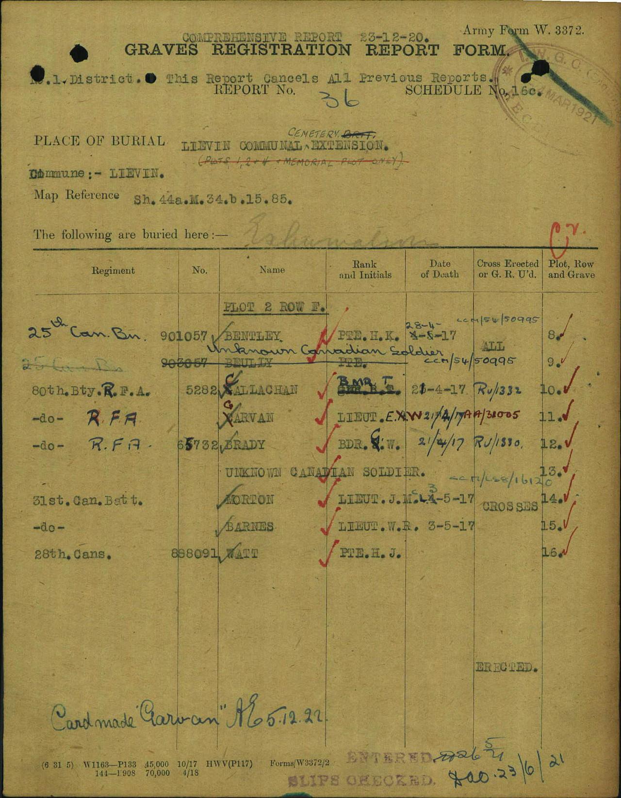Graves registration form– Barnes, W. R. Lievin Graves Registration Report