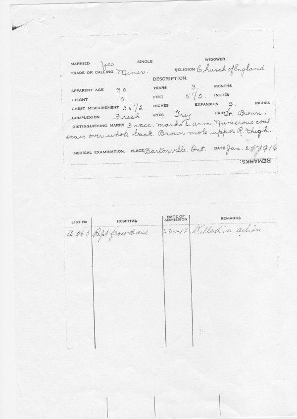 Medical  Form (2)