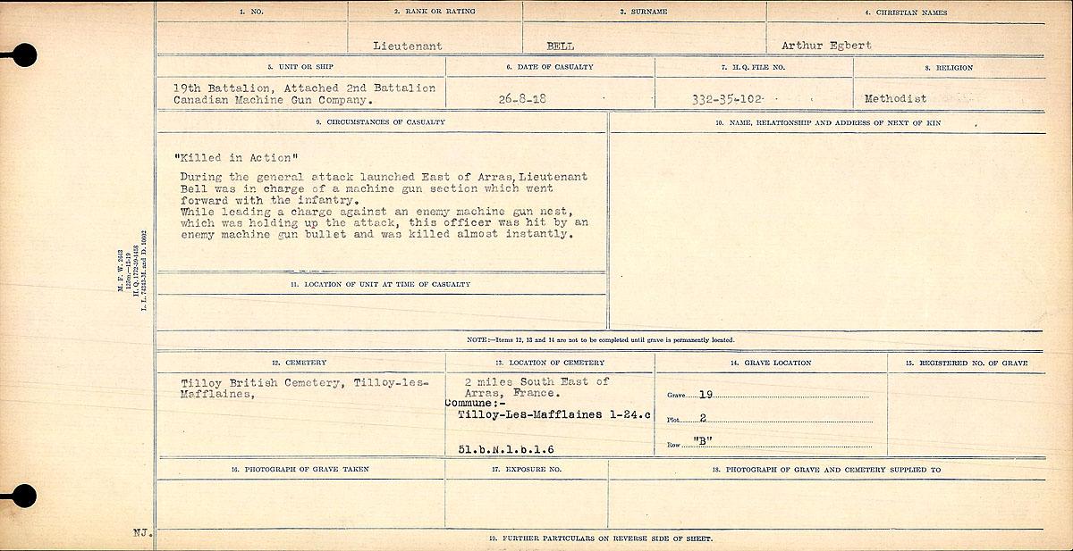 Circumstances of Death– Circumstance of Death Lieutenant Arthur Egbert Bell.