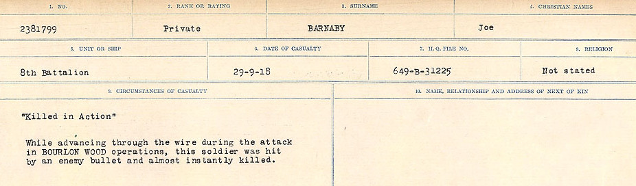 Circumstances of Death– Source: Library and Archives Canada.  CIRCUMSTANCES OF DEATH REGISTERS, FIRST WORLD WAR Surnames:  Bark to Bazinet. Mircoform Sequence 6; Volume Number 31829_B016716. Reference RG150, 1992-93/314, 150.  Page 141 of 1058.