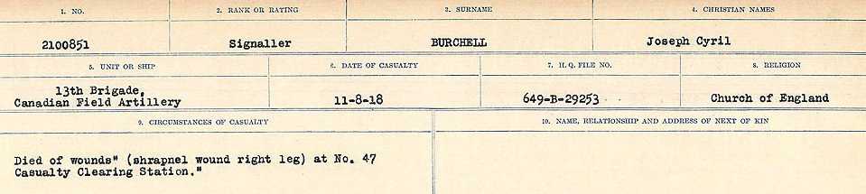 Circumstances of Death Registers– Source: Library and Archives Canada.  CIRCUMSTANCES OF DEATH REGISTERS, FIRST WORLD WAR Surnames:  Burbank to Bytheway. Microform Sequence 16; Volume Number 31829_B016725. Reference RG150, 1992-93/314, 160.  Page 31 of 926.