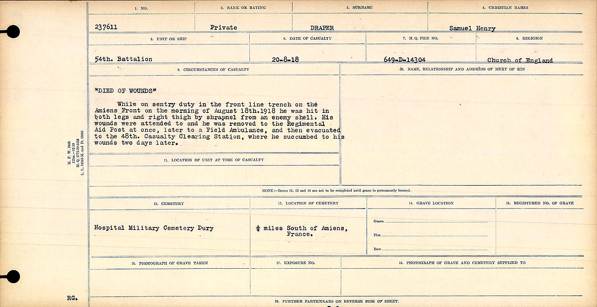 Circumstances of Death Registers– Circumstances of Death- Private Samuel Henry Draper