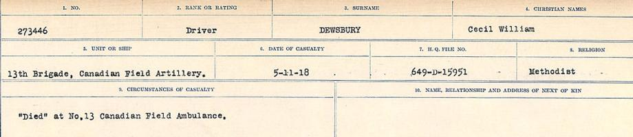 Circumstances of death registers– Source: Library and Archives Canada. CIRCUMSTANCES OF DEATH REGISTERS, FIRST WORLD WAR. Surnames: Deuel to Domoney. Microform Sequence 28; Volume Number 31829_B016737. Reference RG150, 1992-93/314, 172. Page 183 of 1084.