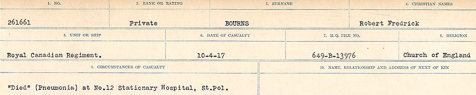 Circumstances of Death Registers– Source: Library and Archives Canada.  CIRCUMSTANCES OF DEATH REGISTERS FIRST WORLD WAR Surnames: Border to Boys. Mircoform Sequence 12; Volume Number 131829_B016721; Reference RG150, 1992-93/314, 156 Page 367 of 934