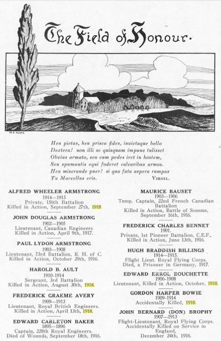 Roll of honour– Lisgar Collegiate Institute yearbook 1919