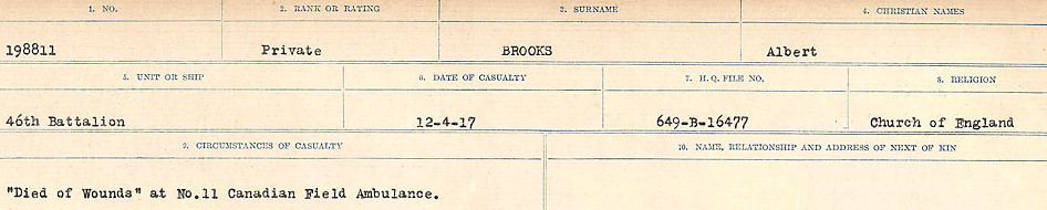 Circumstances of Death Registers– Source: Library and Archives Canada.  CIRCUMSTANCES OF DEATH REGISTERS FIRST WORLD WAR Surnames: Broad to Broyak. Mircoform Sequence 14; Volume Number 31829_B016723; Reference RG150, 1992-93/314, 158 Page 197 of 1128