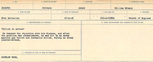Circumstances of death registers– Source: Library and Archives Canada. CIRCUMSTANCES OF DEATH REGISTERS, FIRST WORLD WAR. Surnames: Deuel to Domoney. Microform Sequence 28; Volume Number 31829_B016737. Reference RG150, 1992-93/314, 172. Page 905 of 1084.