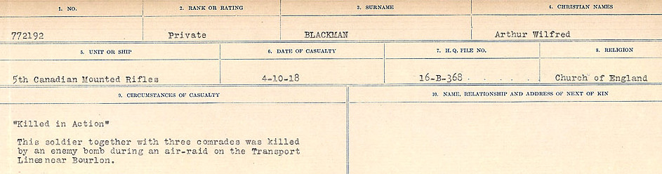 Circumstances of Death Registers– Source: Library and Archives Canada.  CIRCUMSTANCES OF DEATH REGISTERS FIRST WORLD WAR Surnames: Birch to Blakstad. Mircoform Sequence 10; Volume Number 31829_B034746; Reference RG150, 1992-93/314, 154 Page 505 of 734