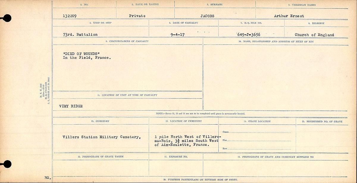 Circumstances of Death– Circumstances of Death- Private Arthur Ernest Jacobs.