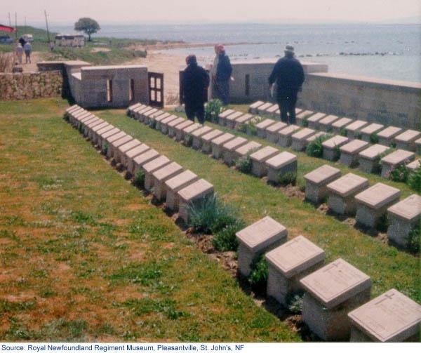 The Azmak Cemetery