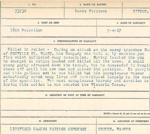 Circumstances of death registers– Lance Corporal Ellis Wellwood Sifton