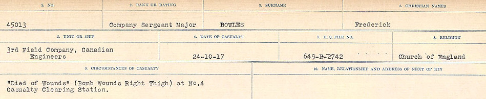 Circumstances of Death Registers– Source: Library and Archives Canada.  CIRCUMSTANCES OF DEATH REGISTERS FIRST WORLD WAR Surnames: Border to Boys. Mircoform Sequence 12; Volume Number 131829_B016721; Reference RG150, 1992-93/314, 156 Page 631 of 934