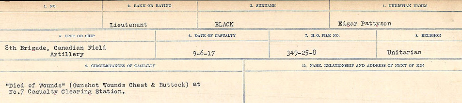 Circumstances of Death Registers– Source: Library and Archives Canada.  CIRCUMSTANCES OF DEATH REGISTERS FIRST WORLD WAR Surnames: Birch to Blakstad. Mircoform Sequence 10; Volume Number 31829_B034746; Reference RG150, 1992-93/314, 154 Page 335 of 734