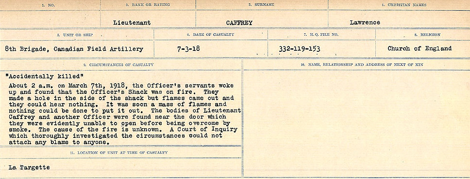 Circumstances of Death Registers– As Lieutenant Lawrence Caffrey and Lieutenant Warring Kennedy Clarke were killed on the same day, March 7, 1918, and are buried in adjacent graves in ECOIVRES MILITARY CEMETERY; Pas de Calais, France Grave Reference: V. K. 20., and V.K. 21, it is assumed the Circumstances of Death for both soldiers are the same.  Source: Library and Archives Canada.  CIRCUMSTANCES OF DEATH REGISTERS, FIRST WORLD WAR Surnames:  Cabana to Campling. Microform Sequence 17; Volume Number 31829_B016726. Reference RG150, 1992-93/314, 161.  Page 47 of 1024.