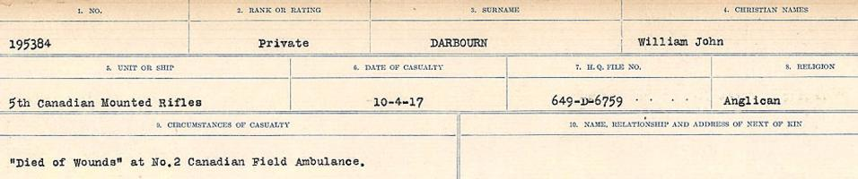Circumstances of death registers– Source: Library and Archives Canada. CIRCUMSTANCES OF DEATH REGISTERS, FIRST WORLD
