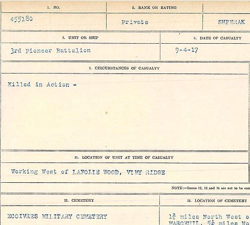 Circumstances of death registers– Pioneer Grigori Shperak