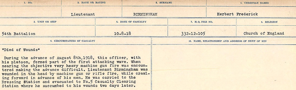 Death Registry– Source: Library and Archives Canada.  CIRCUMSTANCES OF DEATH REGISTERS FIRST WORLD WAR Surnames: Birch to Blakstad. Mircoform Sequence 10; Volume Number 31829_B034746; Reference RG150, 1992-93/314, 154 Page 119 of 734