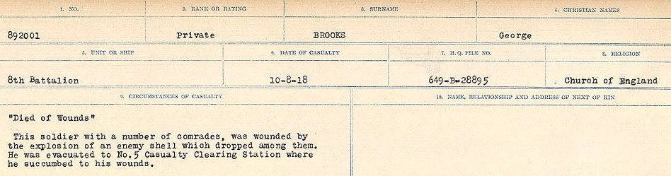 Circumstances of Death Registers– Source: Library and Archives Canada.  CIRCUMSTANCES OF DEATH REGISTERS FIRST WORLD WAR Surnames: Broad to Broyak. Mircoform Sequence 14; Volume Number 31829_B016723; Reference RG150, 1992-93/314, 158 Page 231 of 1128