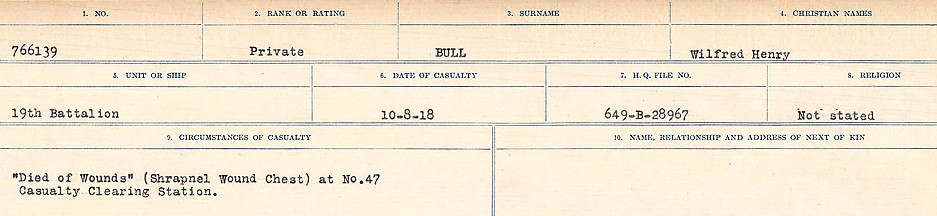 Circumstances of Death Registers– Source: Library and Archives Canada.  CIRCUMSTANCES OF DEATH REGISTERS FIRST WORLD WAR Surnames: Brubacher to Bunyan. Mircoform Sequence 15; Volume Number 31829_B016724; Reference RG150, 1992-93/314, 159 Page 527 of 668