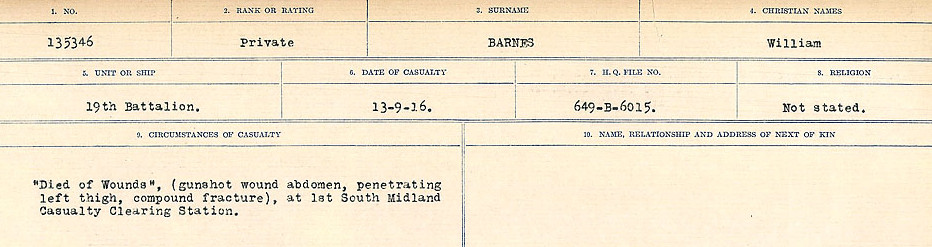 Circumstances of Death– Source: Library and Archives Canada.  CIRCUMSTANCES OF DEATH REGISTERS, FIRST WORLD WAR Surnames:  Bark to Bazinet. Mircoform Sequence 6; Volume Number 31829_B016716. Reference RG150, 1992-93/314, 150.  Page 249 of 1058.