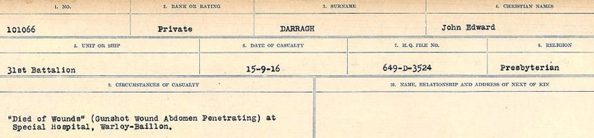 Circumstances of death registers– Source: Library and Archives Canada. CIRCUMSTANCES OF DEATH REGISTERS, FIRST WORLD WAR Surnames: Dack to Dabate. Microform Sequence 26; Volume Number 31829_B016735. Reference RG150, 1992-93/314, 170. Page 471 of 1140.