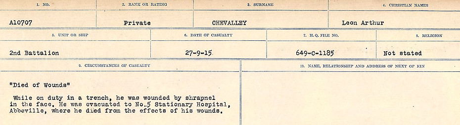 Circumstances of Death Registers– Source: Library and Archives Canada.  CIRCUMSTANCES OF DEATH REGISTERS, FIRST WORLD WAR Surnames:  Catchpole to Chignell. Microform Sequence 19; Volume Number 31829_B016728. Reference RG150, 1992-93/314, 165. Page 917 of 958.