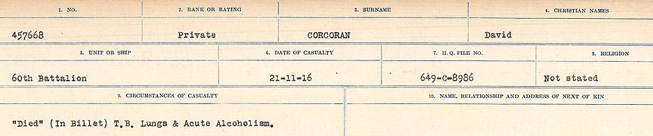 Circumstances of Death Registers– Source: Library and Archives Canada.  CIRCUMSTANCES OF DEATH REGISTERS, FIRST WORLD WAR Surnames:  CORBI TO COZNI.  Microform Sequence 23; Volume Number 31829_B016732. Reference RG150, 1992-93/314, 167.  Page 33 of 900.