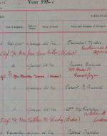 Document– From register of deceased seaman. Died of accidental drowning, at Glasgow.
