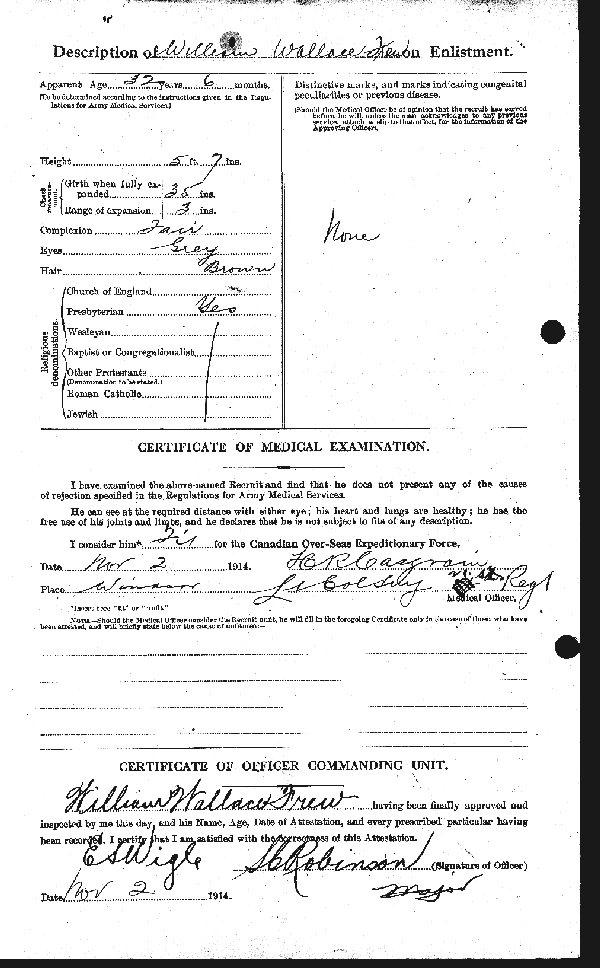 Attestation Papers (Back)