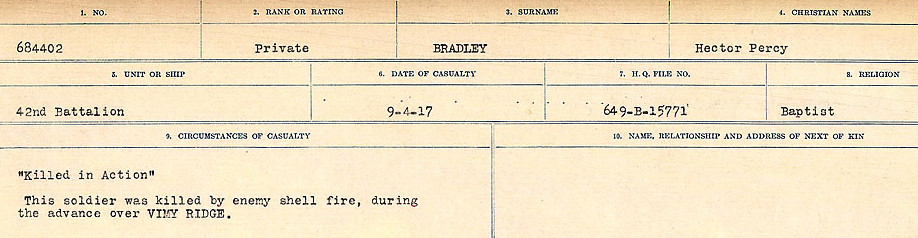 Document– Source: Library and Archives Canada.  CIRCUMSTANCES OF DEATH REGISTERS FIRST WORLD WAR Surnames: Brabant to Britton. Mircoform Sequence 13; Volume Number 131829_B016722; Reference RG150, 1992-93/314, 156 Page 107 of 906.
