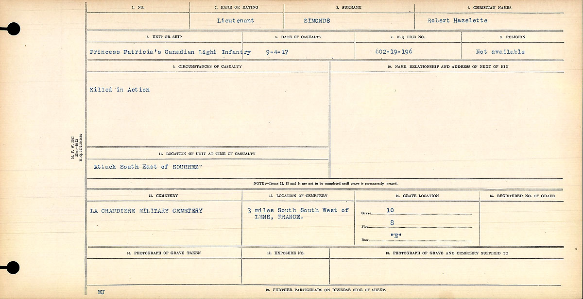 Circumstances of death registers– Circumstances of Death- Lieutenant Robert Hazlette Simonds