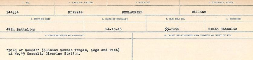 Circumstances of death registers– Source: Library and Archives Canada. CIRCUMSTANCES OF DEATH REGISTERS, FIRST WORLD WAR. Surnames: Davy to Detro. Microform Sequence 27; Volume Number 31829_B016736. Reference RG150, 1992-93/314, 171. Page 975 of 1036.