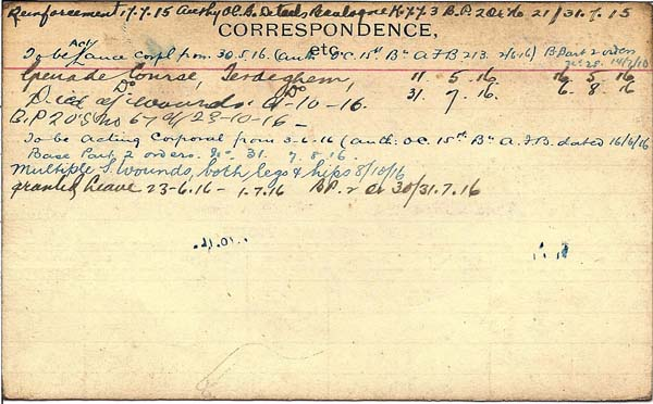 Record of Service– Record of Service Card (reverse side).  Submitted by 15th Bn Memorial Project Team.  DILEAS GU BRATH