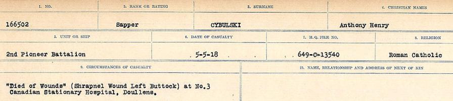 Circumstances of death registers– Source: Library and Archives Canada. CIRCUMSTANCES OF DEATH REGISTERS, FIRST WORLD WAR Surnames: Crossley to Cyrs. Microform Sequence 25; Volume Number 31829_B016734. Reference RG150, 1992-93/314, 169. Page 873 of 890. Brother of Private Peter Cybulski 219790 who was killed in action in the vicinity of Arleux on April 26, 1918.