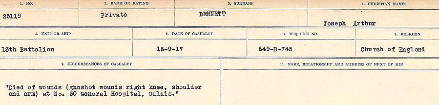 Circumstances of Death– Source: Library and Archives Canada.  CIRCUMSTANCES OF DEATH REGISTERS FIRST WORLD WAR Surnames:  Bell to Bernaquez.  Mircoform Sequence 8; Volume Number 31829_B016718; Reference RG150, 1992-93/314, 152 Page 471 of 670