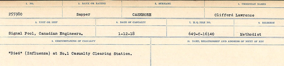 Circumstances of Death Registers– Source: Library and Archives Canada.  CIRCUMSTANCES OF DEATH REGISTERS, FIRST WORLD WAR Surnames:  Canavan to Caswell. Microform Sequence 18; Volume Number 31829_B016727. Reference RG150, 1992-93/314, 162.  Page 909 of 1004.