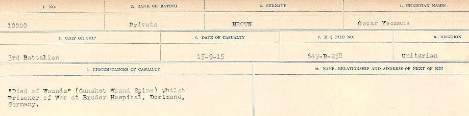Circumstances of Death– Source: Library and Archives Canada.  CIRCUMSTANCES OF DEATH REGISTERS FIRST WORLD WAR Surnames: Broad to Broyak. Mircoform Sequence 14; Volume Number 31829_B016723; Reference RG150, 1992-93/314, 158 Page 829 of 1128