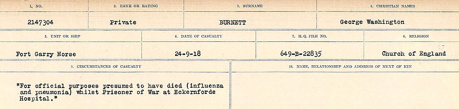 Circumstances of Death Registers– Source: Library and Archives Canada.  CIRCUMSTANCES OF DEATH REGISTERS, FIRST WORLD WAR Surnames:  Burbank to Bytheway. Microform Sequence 16; Volume Number 31829_B016725. Reference RG150, 1992-93/314, 160.  Page 285 of 926.