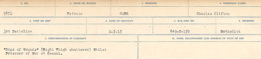 Circumstances of Death Registers– Source: Library and Archives Canada.  CIRCUMSTANCES OF DEATH REGISTERS, FIRST WORLD WAR Surnames:  Canavan to Caswell. Microform Sequence 18; Volume Number 31829_B016727. Reference RG150, 1992-93/314, 162.  Page 409 of 1004.