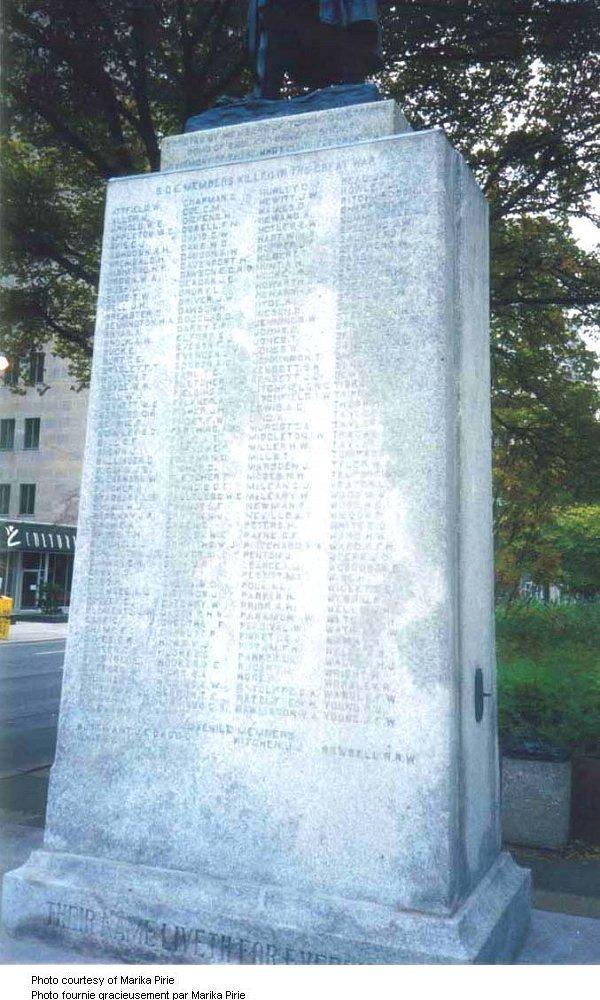 Close up of Sons of England War Memorial