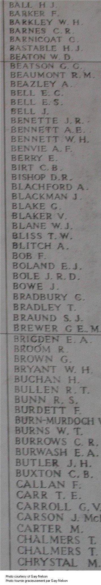 Inscription sur le Mémorial de la Porte de Menin (Ypres)