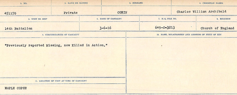 Circumstances of Death Registers– Source: Library and Archives Canada.  CIRCUMSTANCES OF DEATH REGISTERS, FIRST WORLD WAR Surnames:  CORBI TO COZNI.  Microform Sequence 23; Volume Number 31829_B016732. Reference RG150, 1992-93/314, 167.  Page 63 of 900. No record of burial.