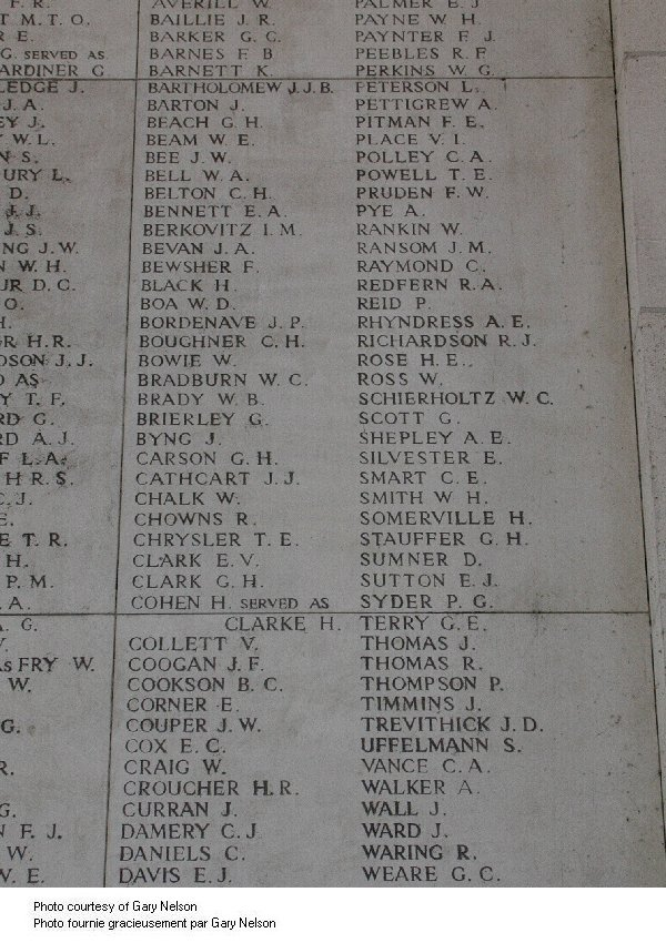 Inscription on Menin Gate (Ypres) Memorial