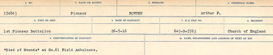 Circumstances of Death Registers– Source: Library and Archives Canada.  CIRCUMSTANCES OF DEATH REGISTERS FIRST WORLD WAR Surnames: Border to Boys. Mircoform Sequence 12; Volume Number 131829_B016721; Reference RG150, 1992-93/314, 156 Page 475 of 934
